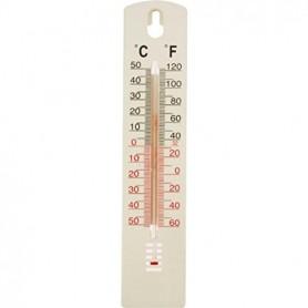 Termometro per casa
